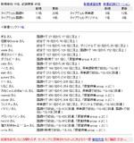 Capd20110205_1